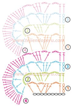 If you looking for a great border for either your crochet or knitting project, check this interesting pattern out. When you see the tutorial you will see that you will use both the knitting needle and crochet hook to work on the the wavy border. Crochet Edging Patterns, Crochet Lace Edging, Unique Crochet, Crochet Borders, Crochet Chart, Crochet Squares, Thread Crochet, Diy Crochet, Crochet Flowers