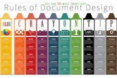 59 reglas de diseño en diez rubros: color, contraste, repetición, acuerdo, por qué, organización, espacio negativo, tipografía, iconografía, fotografía.