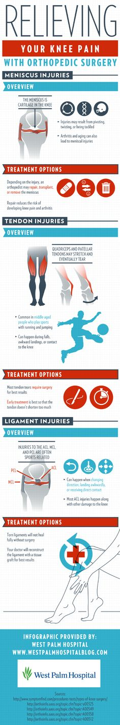 Ligament injuries such as ACL, MCL, & PCL injuries are often sports-related. These injuries can happen when changing directions, receiving direct contact, or landing awkwardly. Check out this West Palm Beach minimally invasive surgery infographic to read more.