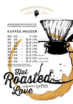 Empfehlung der Kaffee- und Wassermenge. #Kaffee #gemahlen #Filterkaffee #Handaufguss