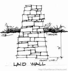 Laid Wall Sketch by Dallas Architect, Steve Chambers American Impressionism, American Poets, Room Additions, Stonehenge, New England, Art Quotes, Stone Walls, Dallas, Sketch