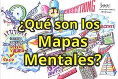 Conoce todo sobre los mapas mentales y cómo elaborarlos, así como programas y páginas web para crearlos y mucho más en este completo artículo
