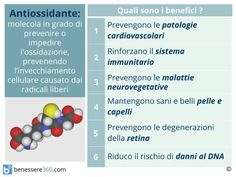 Antiossidanti: cosa sono? Benefici, tipi ed effetti