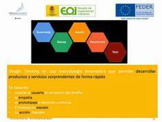 Crea y aprende con Laura: Guía de Design Thinking en español para dummies: C...