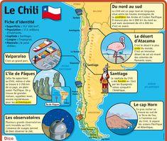 Fiche exposés : Le Chili