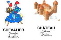 Référentiel Moyen Age - La classe de Teet et Marlou Chateau Moyen Age, Château Fort, Social Studies, Literacy, Activities For Kids, France, Teaching, History, Dragons