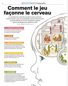 game brain team playing everyone French Language Lessons, French Lessons, Education Positive, Kids Education, Health Education, Physical Education, Special Education, Teacher Must Haves, Einstein