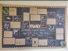 Reggio Emilia Classroom, Reggio Classroom, Classroom Board, Classroom Organisation, New Classroom, Primary Classroom, Classroom Setup, Classroom Design, Classroom Displays