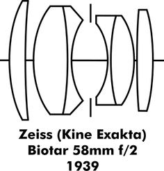 Zeiss Biotar 58mm f/2