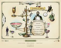 We think this website design by LBi New York for Hendriks Gin is absolutely genius. Great illustrations, quirky design and . Vintage Web Design, Scottish Gin, Premium Gin, Victorian Illustration, Love Notes, Food Illustrations, Recherche Google, Old World, Party Time