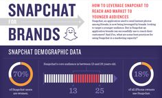 How can brands use #Snapchat?