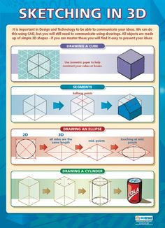 Technical Drawing | Design Technology Educational School Posters ...