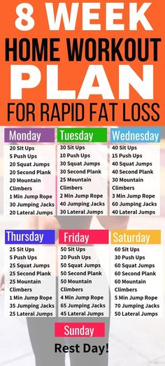 This 8 week no gym home workout plan is THE BEST! I'm so glad I found this home workout plan to help me get back in shape and burn fat. Definitely pinning this home workout plan that can be used for beginners. workout Home Workout Plan For Rapid Fat Loss Fitness Workouts, Training Fitness, Fitness Motivation, Exercise Motivation, Exercise Routines, Cardio Workouts, Workout Exercises, Weight Training, Workout Plan For Beginners