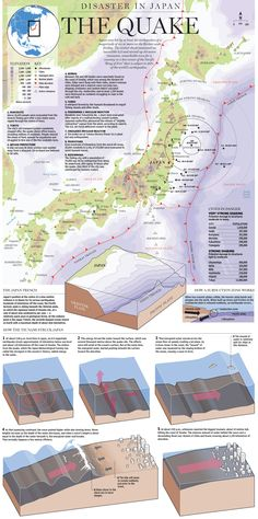 A scientific explanation of the Earthquake and Tsunami caused in Japan 2011.