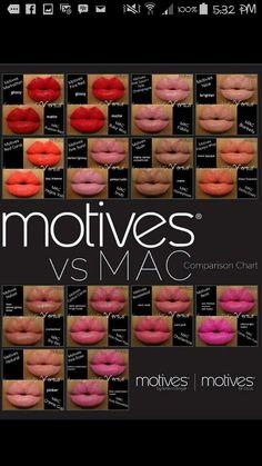 Motivescosmeticshop.ca