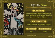 What Are Tarot Cards? Made up of no less than seventy-eight cards, each deck of Tarot cards are all the same. Tarot cards come in all sizes with all types of artwork on both the front and back, some even make their own Tarot cards The Tower Tarot Meaning, The Tower Tarot Card, Tarot Interpretation, Tarot Cards Major Arcana, What Are Tarot Cards, Tarot Significado, Tarot Astrology, Tarot Card Meanings, Tarot Readers