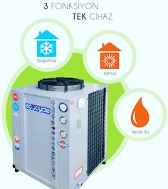 HEAT PUMS MANIFACTURER IN TURKEY WHO IS USING THESE THECNOLOGY ONLY ONE.