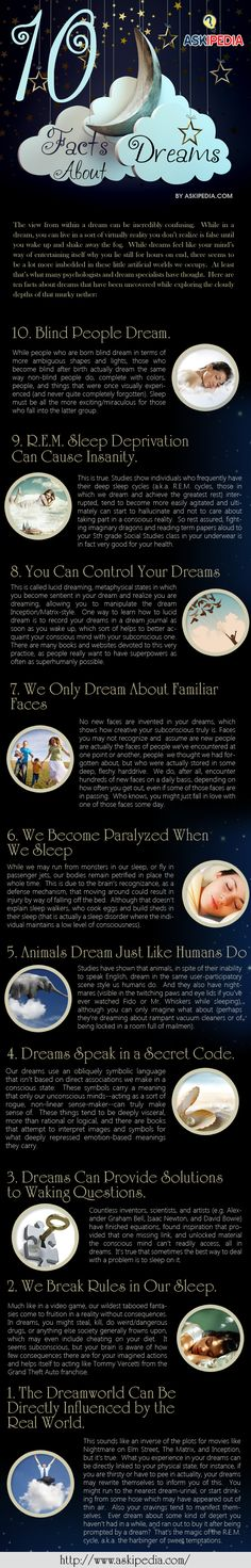 Not really funny, but I dunno wher elese to put it..Facts about Dreams.