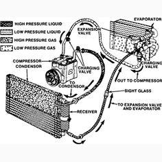 PRINCIPLE OF AIR CONDITIONER