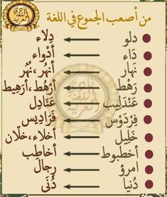 Arabic Phrases, Islamic Phrases, Islamic Art, Spelling City, Learn Arabic Alphabet, Islam Beliefs, Islam Religion, Arabic Poetry, Arabic Lessons