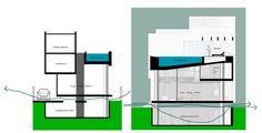 seccion de piscina en techo - Buscar con Google