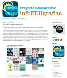 CANALARTES: Infografias #cinedumotion para alfabetización audi... Audi, After School Activity, Baccalaureate, Proposals