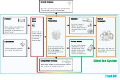 Ideo-Business-Model.png (1432×953)