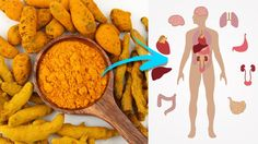 Top Five Reasons to Add Turmeric to Your Diet.
