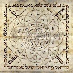 yahudi büyüleri (http://www.esoblogs.net/5132/la-magie-juive-la-kabbale-2/) sitesinden...