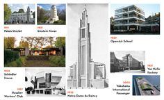 A cluster of buildings cited by critics and historians for the Top 125 Buildings since 1891 that didn't make it onto our final list.