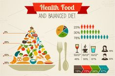 food infographic - Cerca con Google
