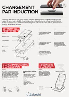 Image  chargement-induction-354x500   powerbank personnalisé chargeur publicitaire à induction chargeur personnalisé chargement à induction