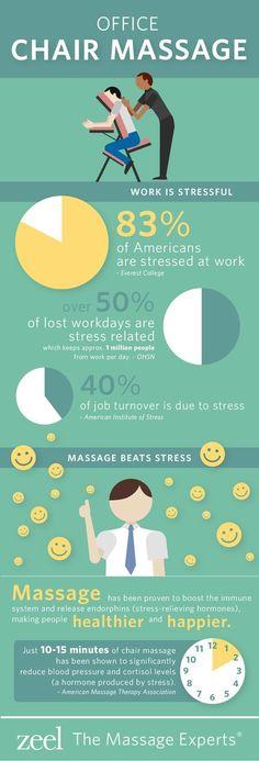 prostaat massage amsterdma - Startpage Afbeelding Zoek