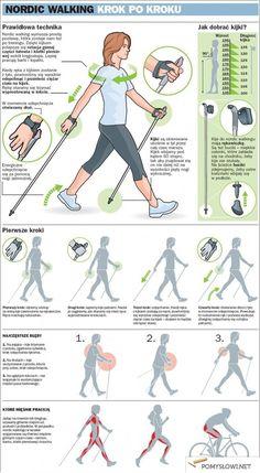 http://pomyslowi.net/39407,nordic-walking-krok-po-kroku.html