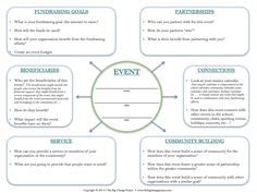 The Big Change model for fundraising consists of six core components. When considering and planning a fundraising event for your organization, the greatest success comes when the event planners are able to address and include all six components.