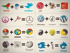 The real equations of branding.