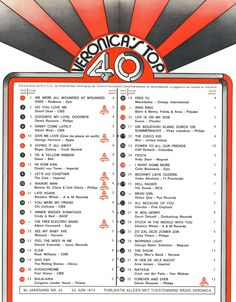 Veronica top 40 hit list of the radio Radar Love, Verona, Christian Anders, Whiskey In The Jar, Im Gonna Love You, The Doobie Brothers, The Osmonds, 70s Music, Music Charts