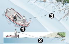 How To Skip Lures Into Hard-to-Reach Spots. #bassfishing