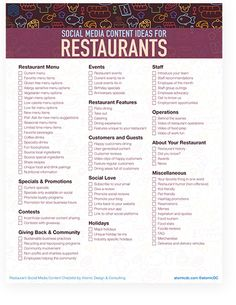87 Social Media Content Ideas for Restaurants That Will Make You Hungry for Marketing Calendar, Social Media Calendar, E-mail Marketing, Marketing Quotes, Content Marketing, Mobile Marketing, Marketing Ideas, Internet Marketing, Business Marketing