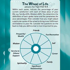 Determine how to bring more fulfillment and balance to your life with these amazing cards that bring focus and allow you to Champion Your Career! Wheel Of Life, Career Coach, Your Life, Coaching, Advice, Wisdom, Champion, Cards, Amazing