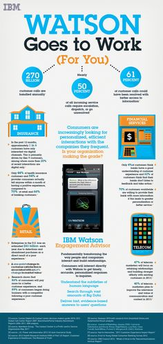 IBM Watson Engagement Advisor #SmarterCommerce infographic.png (779×1650)