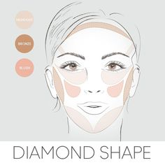 Beauty Tip: Here's how to apply your blush, bronzer & highlighter if you have a diamond face shape. Beauty Tip: Here's how to apply your blush, bronzer & highlighter if you have a diamond face shape. Face Shape Contour, Face Contouring, Contour Makeup, Contouring And Highlighting, Blush Makeup, Eye Makeup, Corrective Makeup, Applying Highlighter, Contour Heart Shaped Face