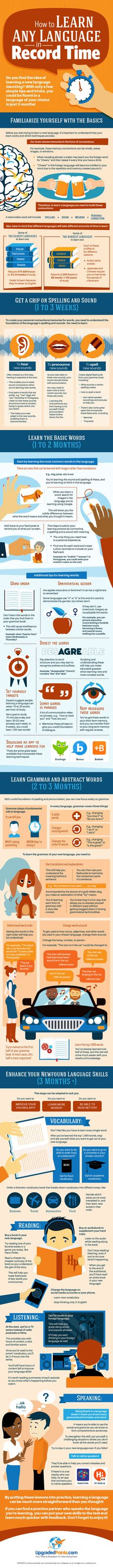 How To Learn Any Language In Record Time - #infographic