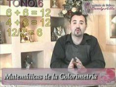 BELLEZA TINTES MECHAS  RAYITOS  TODO EN COLORIMETRIA   profesor  cesar amaral VIDEO 2