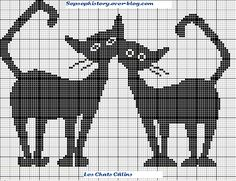 Cute two cats head butting cross stitch pattern Cross Stitch Charts, Cross Stitch Patterns, Cross Stitching, Cross Stitch Embroidery, Cross Stitch Silhouette, Knitted Cat, Cross Stitch Animals, Tapestry Crochet, Cat Pattern