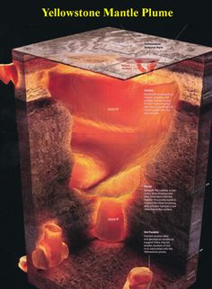 YELLOWSTONE SUPERVOLCANO GETTING READY TO BLOW ITS CORK  http://www.earthmountainview.com/yellowstone/yellowstone.htm