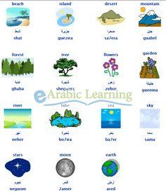 ..... in #egyptian #Arabic Write Arabic, Learn Arabic Alphabet, Arabic Words, English Language Course, English Language Learning, Learn Turkish Language, Arabic Language, Learn Persian, School Holiday Activities