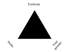 Foot care – WARNING contains feet!Personal Hygiene in the woods, or on long trips, is a very underrated and under discussed topic. Poor personal hygiene for extended periods can lead to health issues both physical and mental.In this blog post we take a look at the care of our feet, a part of the body that is vital to our outdoor activities but often forgotten about until issues occur. Whilst practicing bushcraft, on a hike or out in the wilderness, staying off of our feet is very difficult. In a Zero Drop Shoes, Foot Wash, Foot Powder, Popular Articles, Every Step You Take, Personal Hygiene, Sore Muscles, Feet Care, Bushcraft