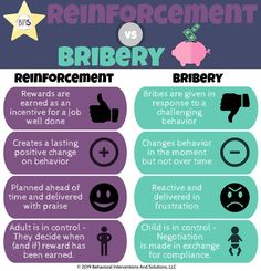 "Do you struggle to provide reinforcement when your child isn't cooperating? Parents will often ask me why they should be ""giving in"" to certain behaviors.  Check out this infographic highlighting the differences between the two."