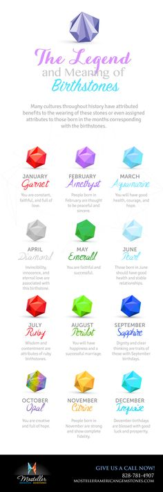 What Does Your Birth Stone Say About Your Personality Pinterest